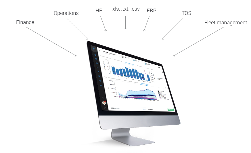 Bilander aggregates data from virtually all systems used in your organization (including outside sources).